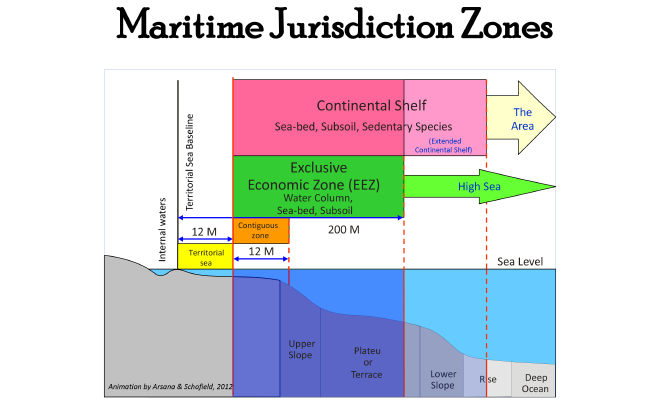 Illustration of Maritime Jurisdiction Zones