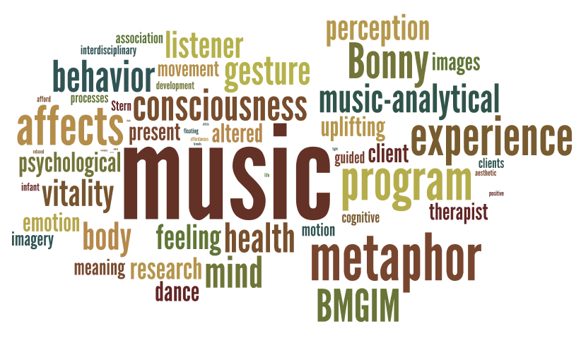 Tag cloud and words like music and metaphor. Illustration.