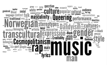 A word cloud of the project#39;s current research material.