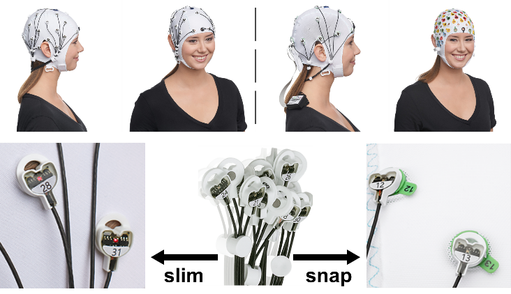 Photo of woman with electrodes attached. From BrainProducts.